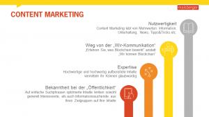 Sprechen Sie Entscheider auf C-Level mit passendem Content Marketing an